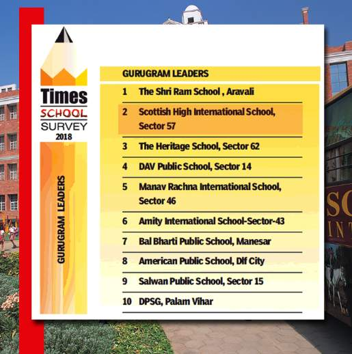 A news coverage for school ranking 2018 by Times of India