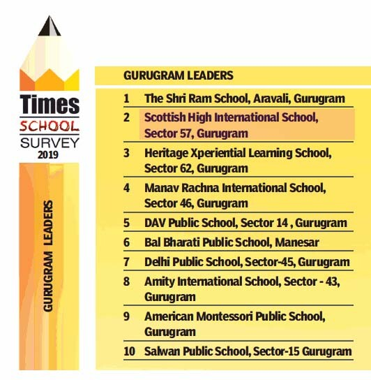 Scottish-High-Leads-Again-Times-Of-India-School-Ranking-2019-20